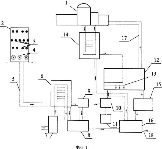 Атомно-энергетический комплекс