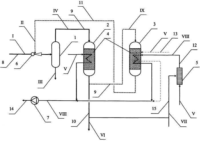 Устройство для осушки газов и способ осушки газов