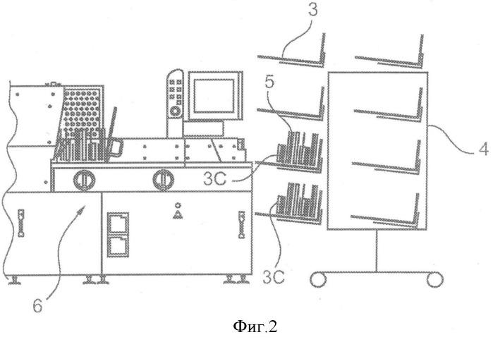 Способ сортировки почтовых отправлений при помощи челночных лотков с переменной емкостью загрузки