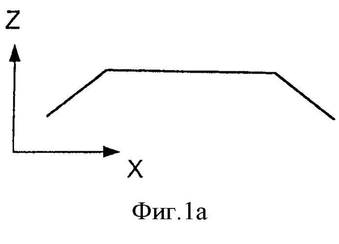 Тканые преформы, имеющие заданную форму, с разнонаправленным армированием для композиционных структур