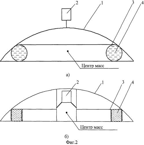 Летательный аппарат вертикального взлета и посадки (варианты)