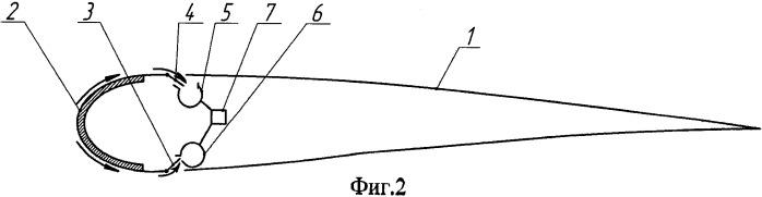 Способ борьбы с обледенением крыльев летательных аппаратов