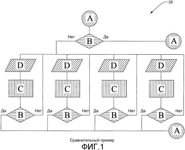 D1451 способы составления отверждаемых облучением суперпокрытий для оптического волокна