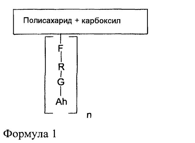 Полисахариды, содержащие карбоксильные функциональные группы, замещенные производным гидрофобного спирта