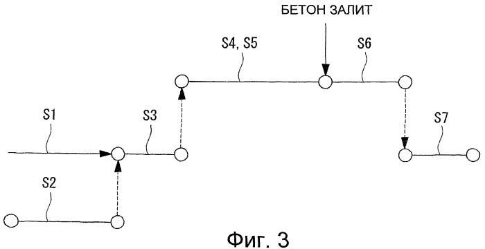 Способ создания бетонной платформы, бетонная платформа и соединительная деталь