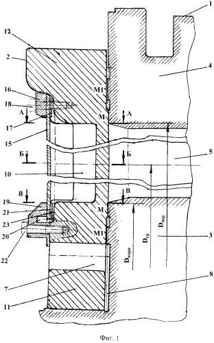 Поворотная регулирующая диафрагма теплофикационной паровой турбины