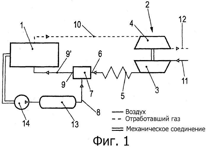 Устройство снабжения свежей горючей смесью для двигателей внутреннего сгорания с газотурбинным нагнетателем и способ его управления