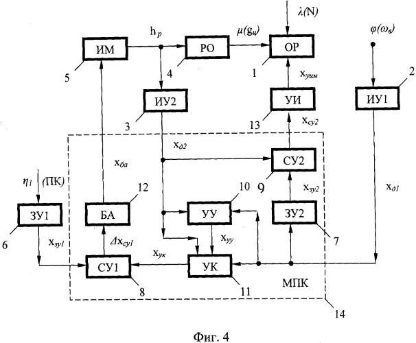 Автоматическая самонастраивающаяся микропроцессорная система регулирования частоты вращения вала тепловой машины