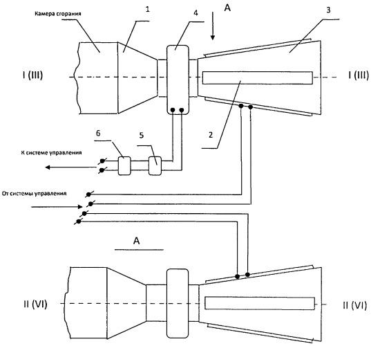 Способ управления вектором тяги реактивного двигателя летательного аппарата