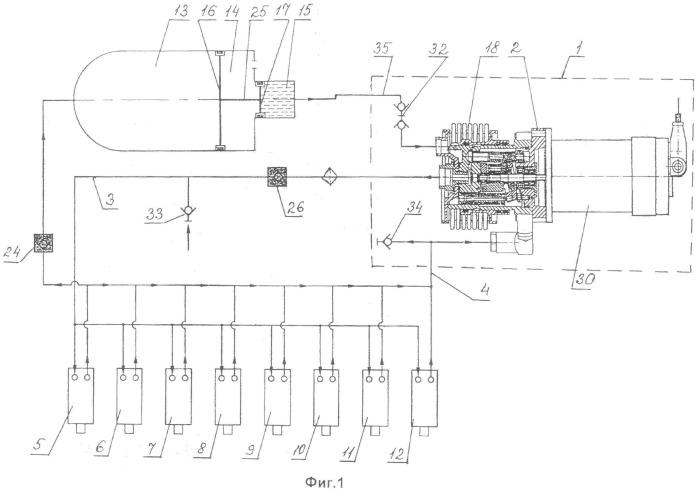 Электрогидравлический привод