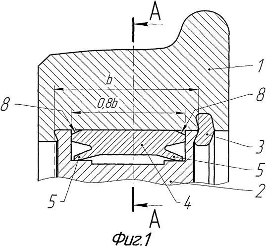 Соединение с натягом бандажа с колесным центром