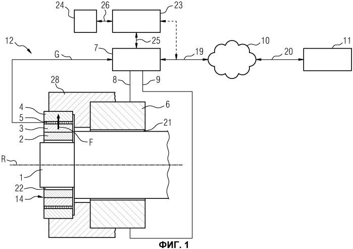 Машина и устройство для контролирования состояния предохранительного подшипника машины