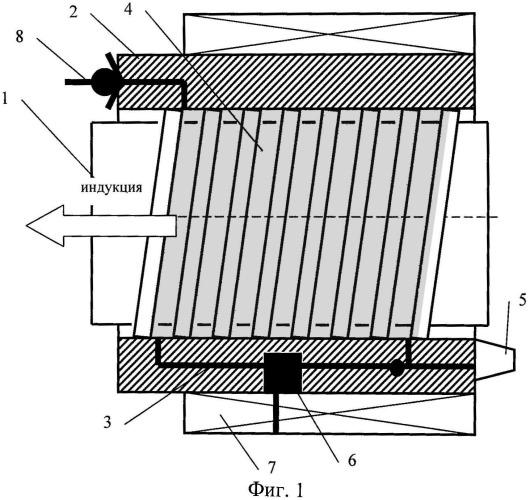 Способ обеспечения герметичности неподвижных разъемных соединений