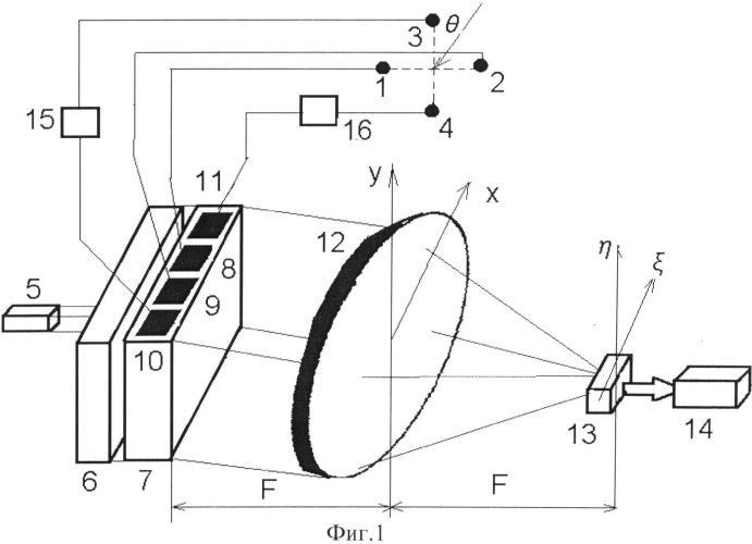 Акустооптический интерферометр