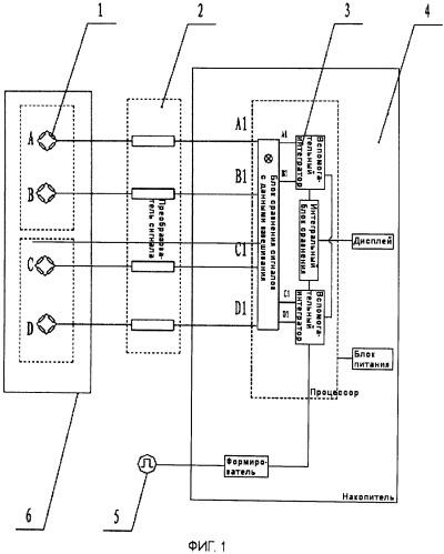 Устройство контроля взвешивания и соответствующий способ для электронных конвейерных весов