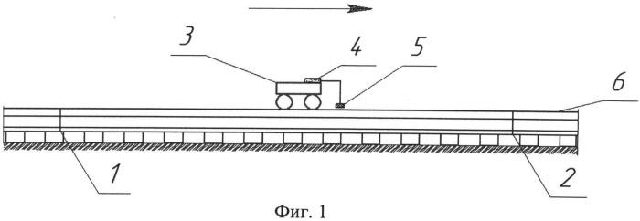 Способ определения механических напряжений в рельсах