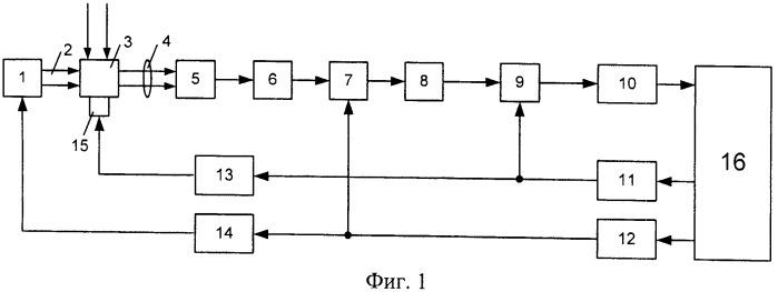 Фотоэлектрический способ определения размеров и концентрации взвешенных частиц