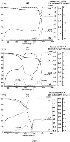 Способ количественного определения органических соединений в бинарных смесях