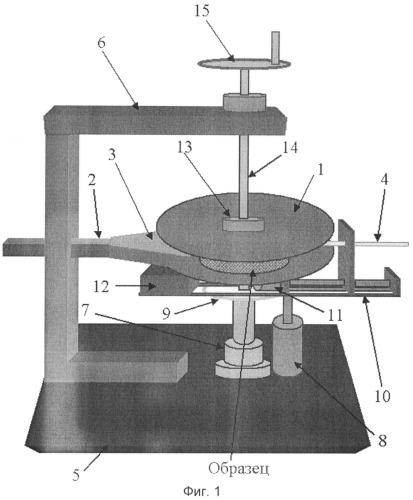 Устройство для визуализации электрических полей свч в пространстве
