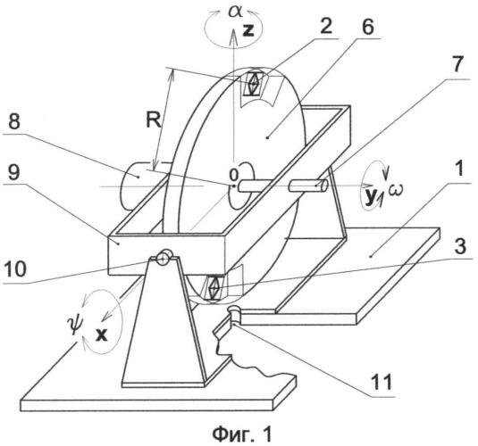 Способ и устройство измерения ускорения свободного падения