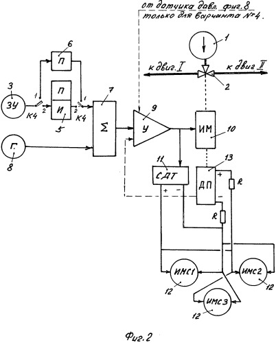 Способ управления самолетом и устройство для его осуществления
