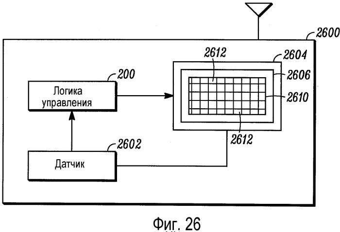 Способ и устройство для управления клавиатурой устройства