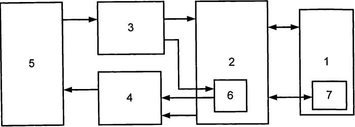 Система автоматизированного контроля работоспособности и диагностки неисправностей радиоэлектронной аппаратуры