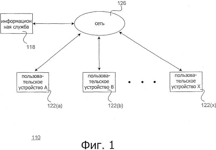 Способ и система для поддержки торгов в электронной сети