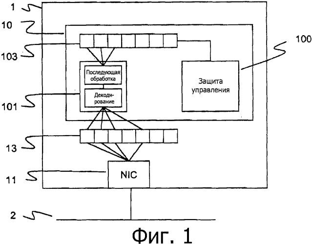 Интеллектуальные электронные устройства для системы автоматизации подстанции и способ ее разработки и управления