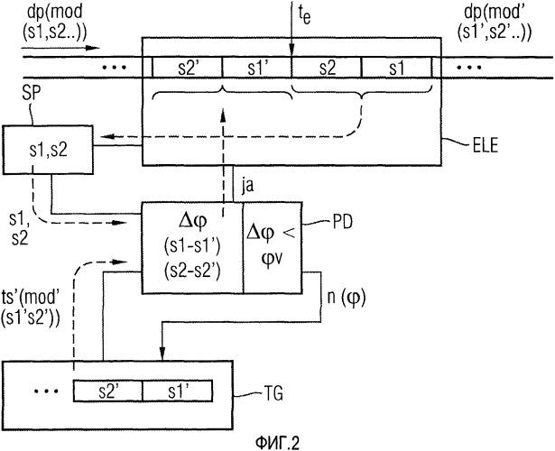 Способ и приемный модуль для синхронизации пакетно-ориентированного принимаемого тонального сигнала с генерируемым тональным сигналом