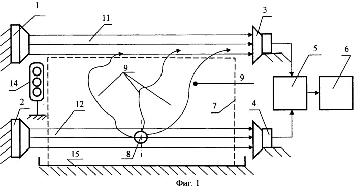 Способ аспирации атмосферного воздуха в зоне автомобильного регулируемого перекрестка