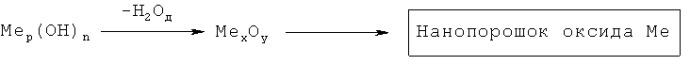 Способ получения нанопорошков оксида цинка с поверхностным модифицированием для использования в строительных герметиках