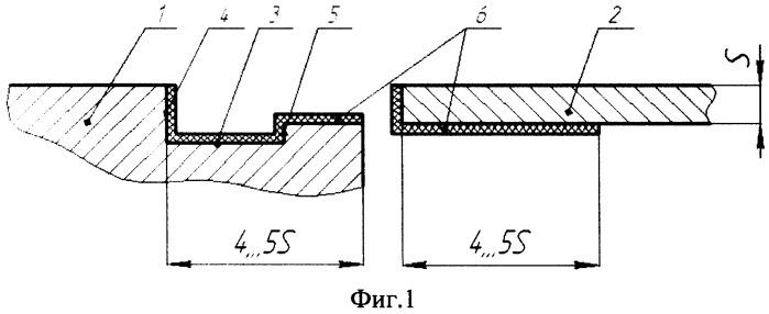 Способ аргонодуговой сварки неплавящимся электродом