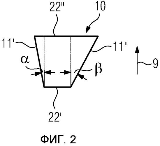 Способ изготовления асимметричного диффузора с применением различных положений лазера