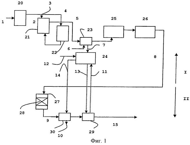 Способ производства аммиака и пароперегреватель