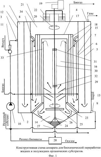 Аппарат для биохимической переработки жидких и полужидких органических субстратов