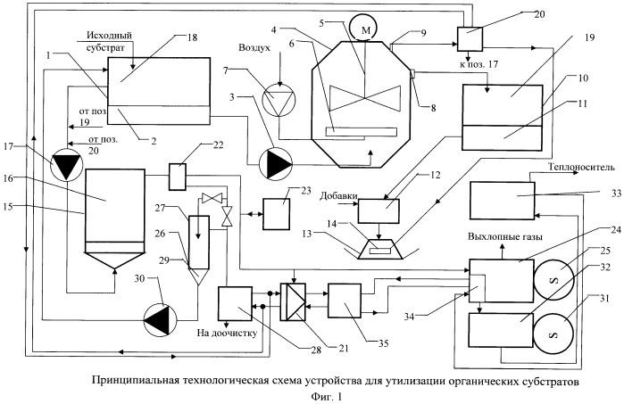 Устройство для утилизации органических субстратов с влажностью 92-99% с получением органических удобрений и электроэнергии