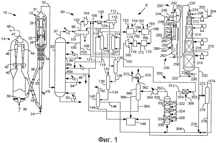 Способ и устройство для снижения содержания бензола в бензине при алкилировании разбавленным этиленом