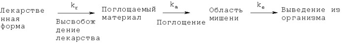 Производные бензилфенилциклогексана и способы их применения