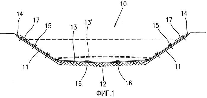 Способ и система для точечного крепления гидроизоляционной мембраны к гидросооружениям