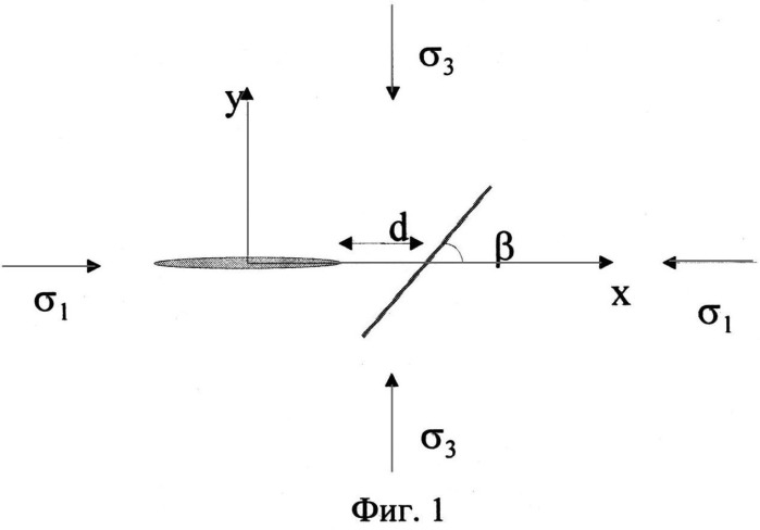 Способ управления траекторией трещины гидроразрыва в пластах, содержащих природные трещины