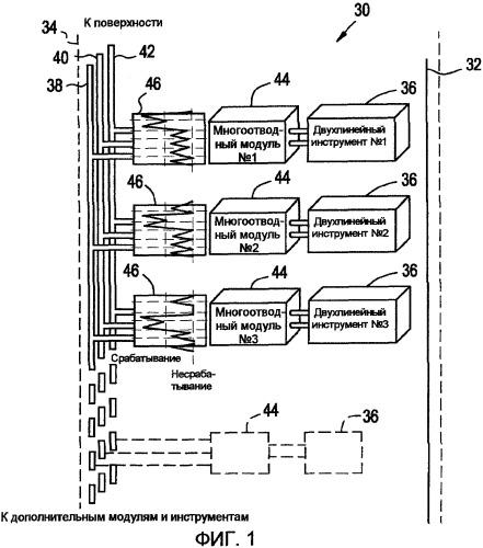Система и способ для управления многочисленными скважинными инструментами