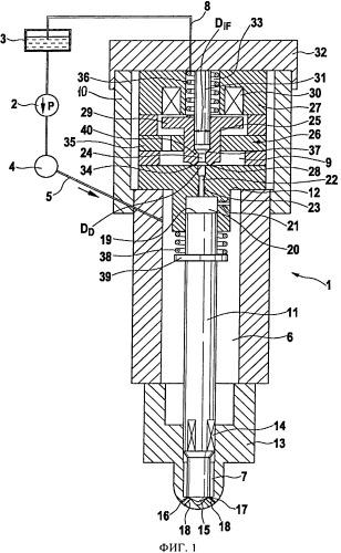 Топливная форсунка, клапанный элемент управляющего клапана которой имеет опорную часть