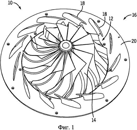 Диффузор центробежного компрессора