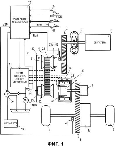 Автоматическая трансмиссия и способ ее гидравлического управления