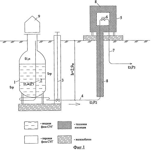 Система регазификации сжиженного углеводородного газа