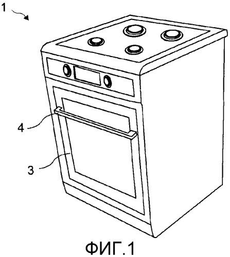Духовой шкаф, в котором воздух выпускается из ручки дверцы