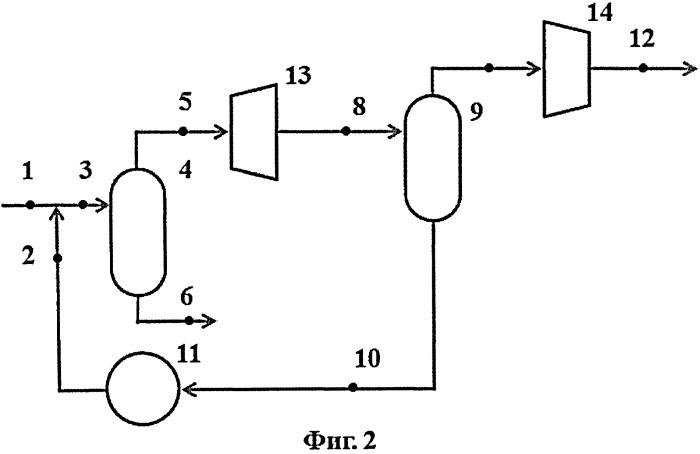 Способ дегидратации газа, содержащего co2