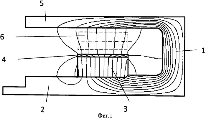 Магнитная система динамически настраиваемого гироскопа