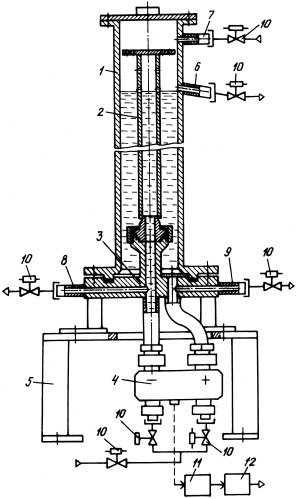 Способ измерения расхода жидкости